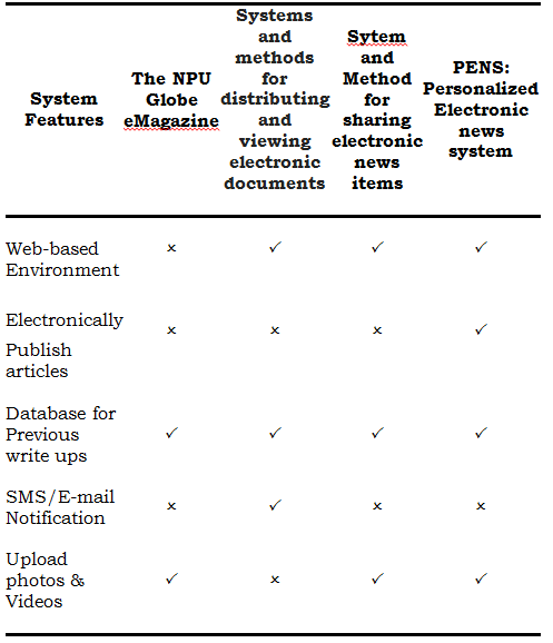 System Comparison Table