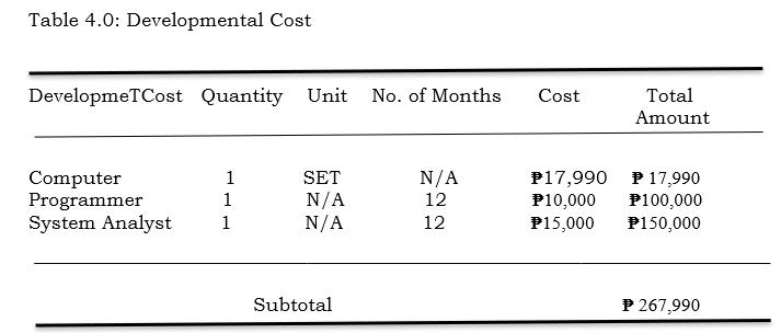 Developmental Cost