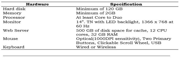 Hardware Speification