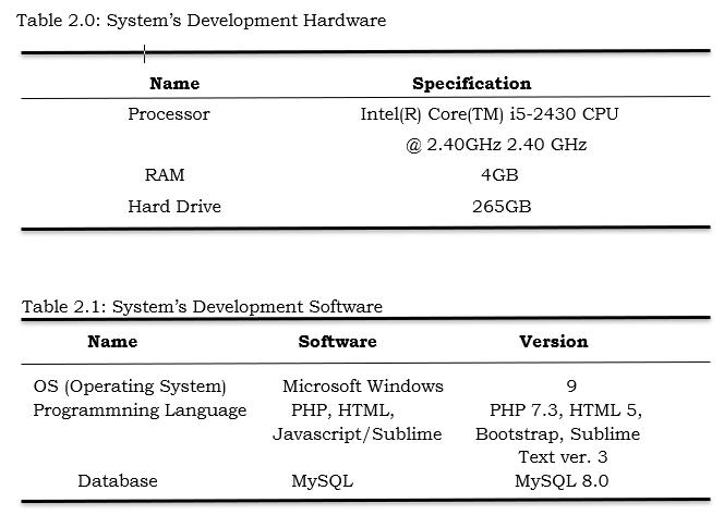 System Development Hardware Software