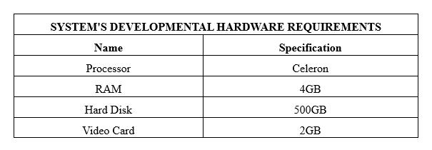System Developmental Hardware Requirements