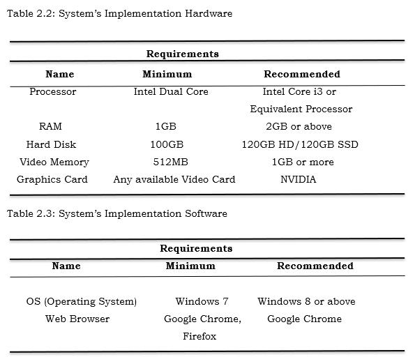 System Implementation Hardware