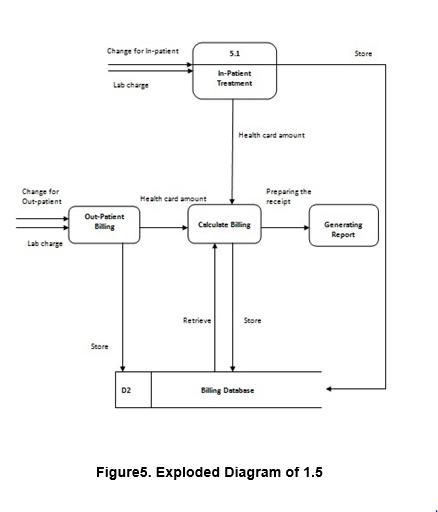 Exploded Diagram