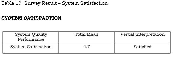 System Satsifaction